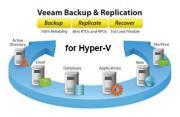 Право на использование (электронно) Veeam Backup & Replication...