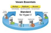 Право на использование (электронно) Veeam Backup Essentials Standard 2...