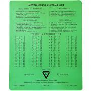 """Коврик для мышки CBR CMP 024 """"Arithmetic"""", учебный, арифметика, CMP..."""