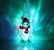 Новогодний сувенир Luazon Ёлочка снеговик 1353364