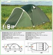 Четырехместная палатка Comfortika - Pamir 4