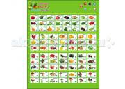 Рыжий кот Звуковой плакат Фрукты, овощи, ягоды, грибы