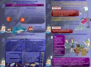 DVD- инструктаж по электробезопасности (I группа)