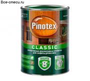 Пинотекс Classic калужница. Пропитка фасадная для древесины. (9 л)