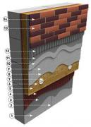 РЕШЕНИЕ с газобетонным блоком, минеральной ватой и клинкерной плиткой