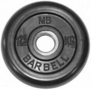 Олимпийские диски Barbell 1,25 кг 51 мм