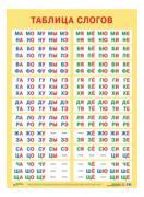 Интерактивный плакат Мозаика-Синтез таблица Слогов