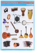 Плакат Музыкальные Инструменты народов Мира