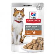 Консервы Hills для кастрированных и стерилизованных котов и кошек до 6 лет индейка 85 гр (12 шт)