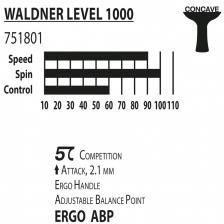 Ракетка DONIC Waldner 1000 – фото 1
