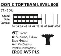 Ракетка для настольного тенниса Donic Top Team 800 – фото 2