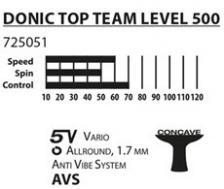 Ракетка для настольного тенниса Donic Top Team 500 – фото 2