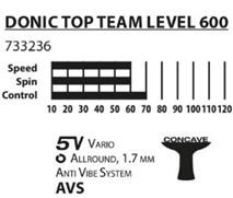 Ракетка для настольного тенниса Donic Top Team 600 – фото 2