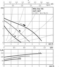 Циркуляционный насос Wilo Star-RS 25/8 – фото 2